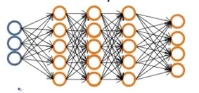 Neural_Networks