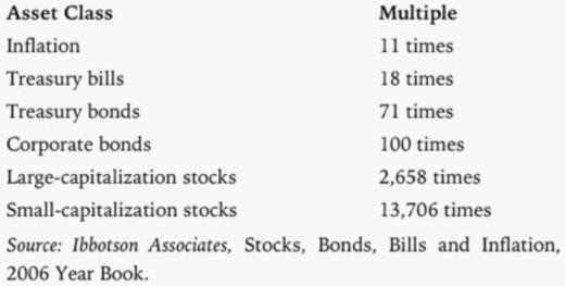 Investing_1